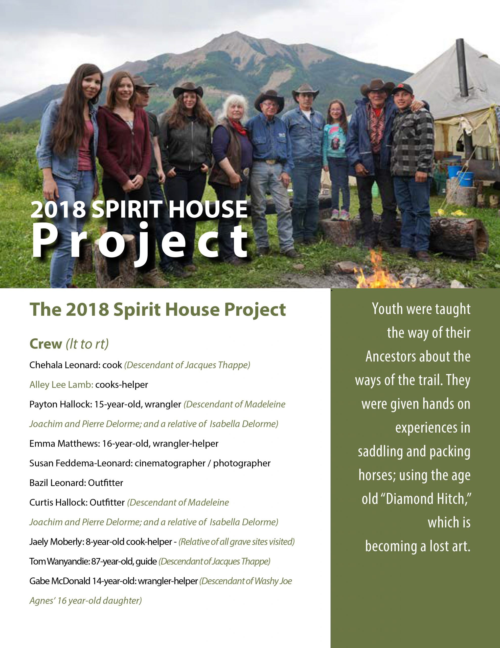 2018 Spirit House Report